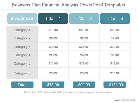 business plan financial analysis powerpoint templates