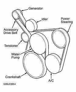 Ac Bypass Pulley