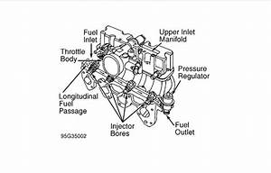 I Need A Diagram Of A 1996 Oldsmobile Ciera Fuel System Doing Some Work On My Car