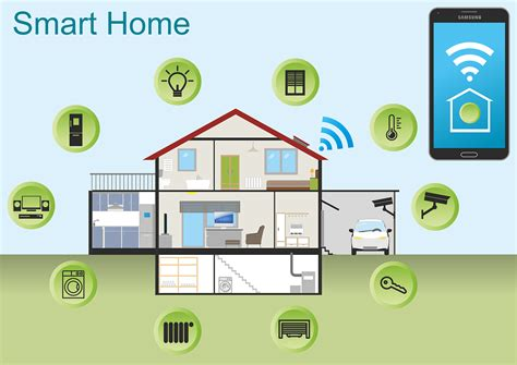 Smart Home by Free Vector Graphic Smart Home Home Technology Free