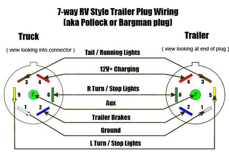 Bargman Trailer Wiring Diagram by Converting 4 Pin Trailer To 7 Pin Ford F150 Forum