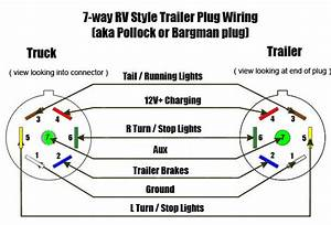 Trailer 7 Pin Plug How To Test Wiring Diagram