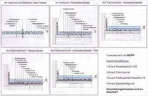 Fußbodenheizung Aufbauhöhe Dämmung : fu bodenheizung ~ Articles-book.com Haus und Dekorationen