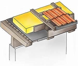 Osb Platten 24mm : technisches zimmerei koller gmbh ~ Jslefanu.com Haus und Dekorationen