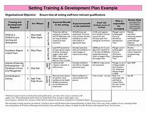 employee development plans templates template business With employee professional development plan template