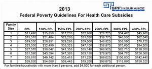 14 Elegant Obamacare Income Limits 2017 Chart