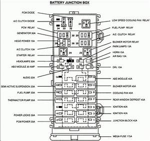 Ford Taurus 2003 Fuse Box Diagram