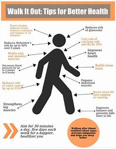 Walking does your body more good than you may realize. Reap the benefits and get moving! No ... Walking and Your Health