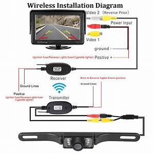Wireless Reversing Camera Wiring Diagram