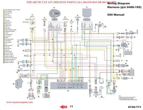 2011 polaris sportsman 500 ho wiring diagram polaris 500 schematic wiring diagram