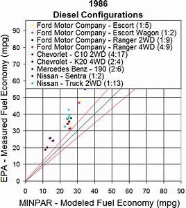 1986 F150 4 9l Engine Diagram