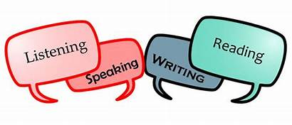 Language English Learners Objectives Speaking Clipart Supporting