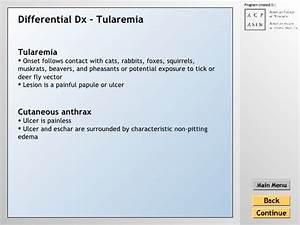 Cutaneous Antrax & Its Mimics  Ulcer Cutaneous anthrax