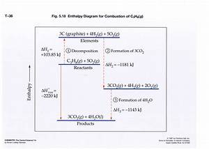 Chemistry-reference Com  Images  Transparencies