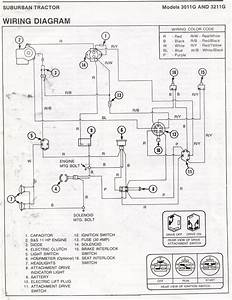 diagram] yamaha g14 wiring diagram full version hd quality wiring diagram -  belldiagramtailk.abctrentino.it  abctrentino.it