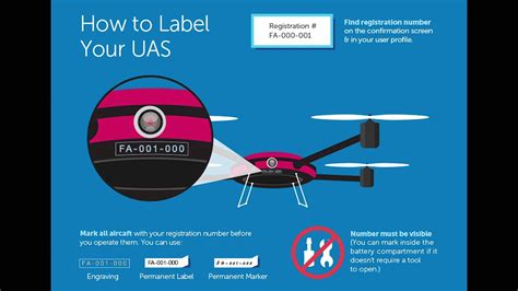 faa drone registration decals explained youtube