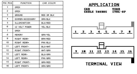 2000 Ford Focu Radio Wiring Color Code by 2004 Ford Explorer Sport Trac Installation Parts Harness