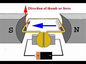 dc motor - YouTube