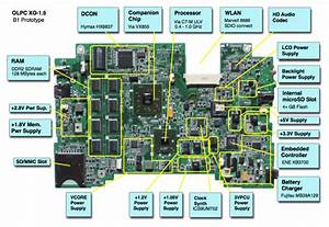 Diagram Of A Motherboard With Labels