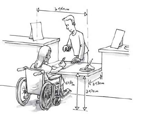cuisine handicap norme circulaire accessibilite pmr banque d 39 accueil pmr mise aux