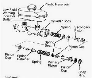 Brake Master Cylinder Differences Explained  With Pictures