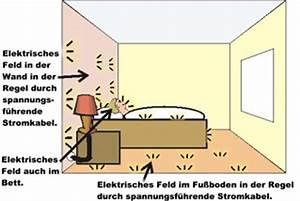 Elektrosmog Im Schlafzimmer : elektrosmog allt gliche belastungen und sanierung ~ Lizthompson.info Haus und Dekorationen