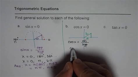 General Solution For Sinx =0 Cosx = 0 And Tan X = 0