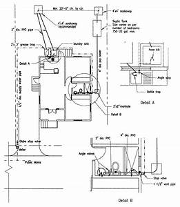 Plumbing Layout Drawing For A House Plumbing Riser Diagram