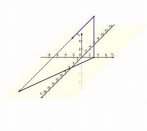 Schattenwurf Berechnen : schattenwurf berechnen von einem mast mit den punkten 0 3 0 und 0 3 10 sonnenstrahl 5 3 ~ Themetempest.com Abrechnung