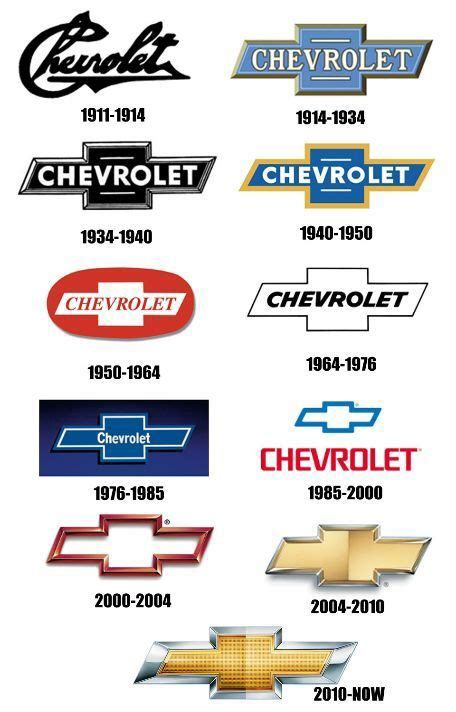 Chevrolet Brand Logo Evolution … Pinteres…
