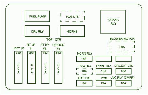 2002 Chevrolet Impala Fuse Box Diagram by Motor For 2003 Chevy Impala Impremedia Net