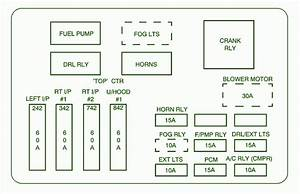 2003 Chevrolet Impala Underhood Top Fuse Box Diagram