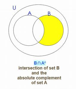 A Complement Union B Complement Venn Diagram