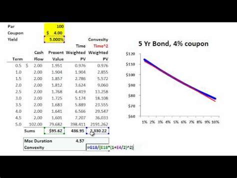 Bond Convexity  Youtube. Sprint Internet For Laptop News In Mobile Al. American Guarantee & Liability Insurance Company. Compliance Audit Software San Antonio College. Itil Training Foundation Why Concrete Cracks. Isp Internet Service Provider. What Is The Cheap Car Insurance. Online Colleges In Nebraska Sports Car Shop. Insurance Special Investigations Unit