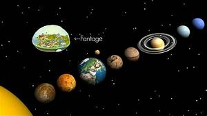 The Real Solar System (page 2) - Pics about space