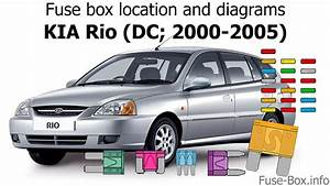Fuse Box Location And Diagrams  Kia Rio  Dc  2000-2005