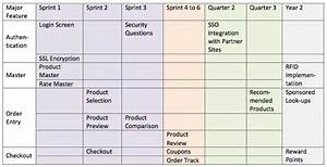 26 images of agile release plan template excel With scrum release plan template