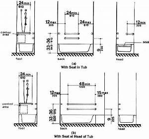 Ada bathroom ada grab bar requirements therap pinterest for Ada requirements for bathroom grab bars