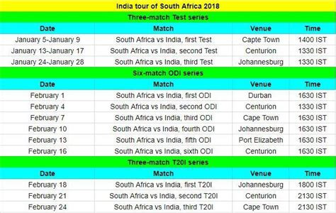 Indian Cricket Team 2018 Schedule Network Flow Chart Creator Flowchart In C++ Standard Colors Code For Loop Pseudocode And Circle Graphic Chemistry Experiment Video Maker