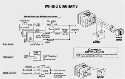 Rv 10 Wiring Diagram by Dagirls Travel Map 2017 Water Heater Propane Electric Mod