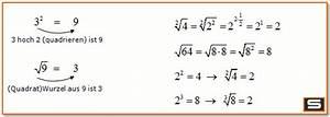 Wurzel Schriftlich Berechnen : potenzrechnung und wurzelrechnen einfach erkl rt mit ~ Themetempest.com Abrechnung