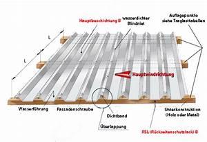 Bezeichnungen Am Dach : carport dacheindeckung ~ Indierocktalk.com Haus und Dekorationen