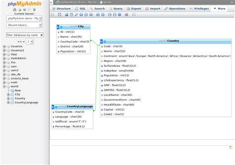 Install Phpmyadmin With Lamp Stack On Ubuntu 16.04