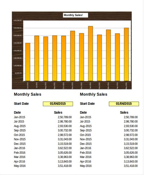 monthly sales report templates word excel