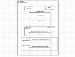 Diagrama De Secuencia Con Staruml