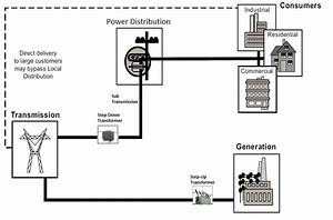 pole transformer wiring diagrams pole free engine image With pole as well modulation circuit diagram on telephone pole power line