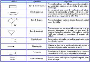 Diagrama De Flujo  U2013 Examplewordspresscom735