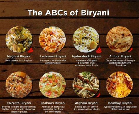 biryani  world loves   pot meal  fights