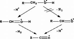 Molekülmasse Berechnen : abbildung 14 alternative reaktionswege bei prim ren alkoholen ~ Themetempest.com Abrechnung