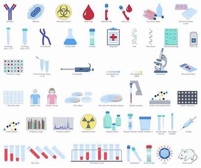 Biomedical Conceptdraw Symbols Drawing Molecular Diagram Genetics